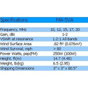 Cushcraft MA-5VA